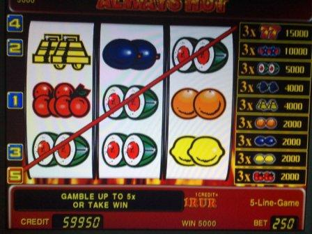 Игровые Автоматы Как Поиграть